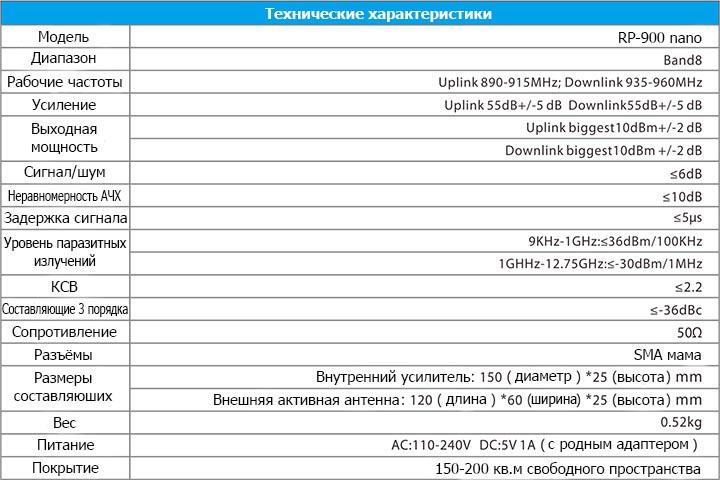RP-900_Table.jpg