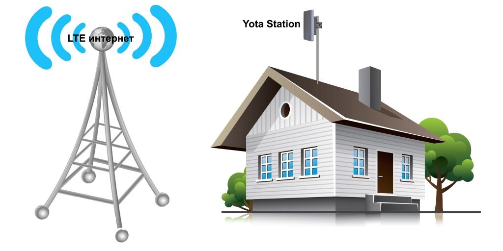 LTE Station.jpg